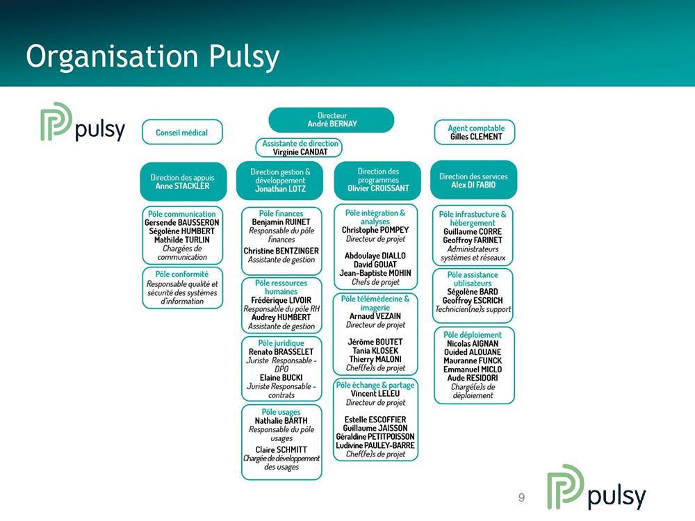 Présentation Pulsy_p009