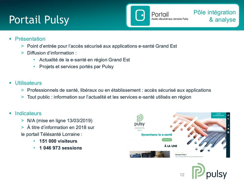 Présentation Pulsy_p012