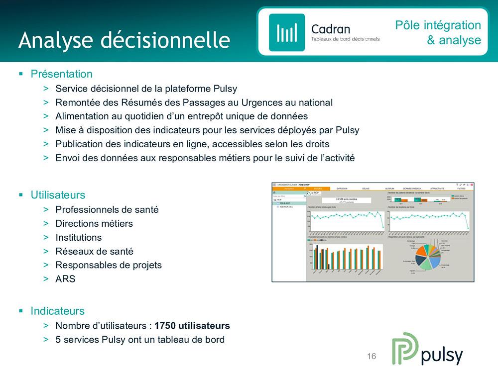 Présentation Pulsy_p016